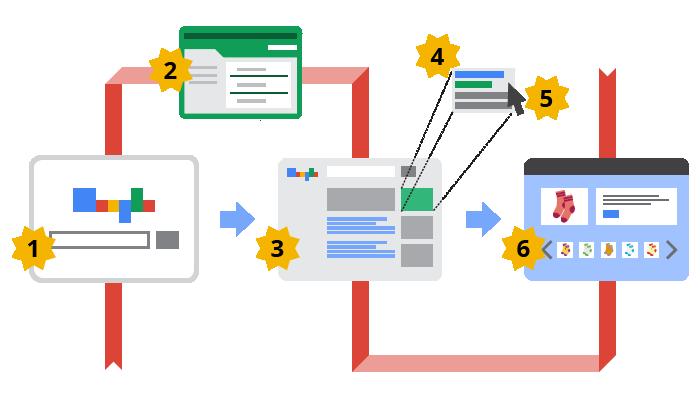 google ad grants process