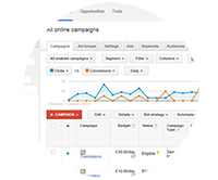 track-google-adwords